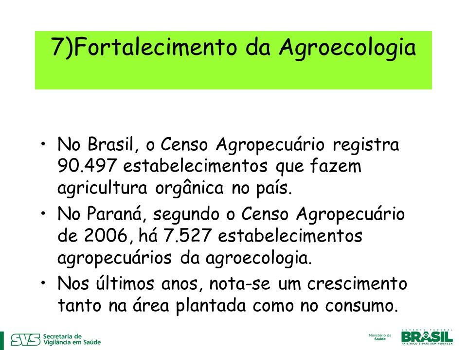 7)Fortalecimento da Agroecologia