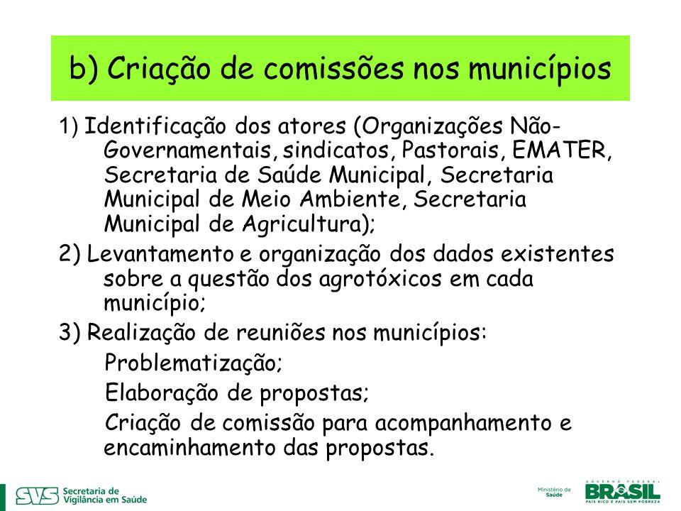 b) Criação de comissões nos municípios