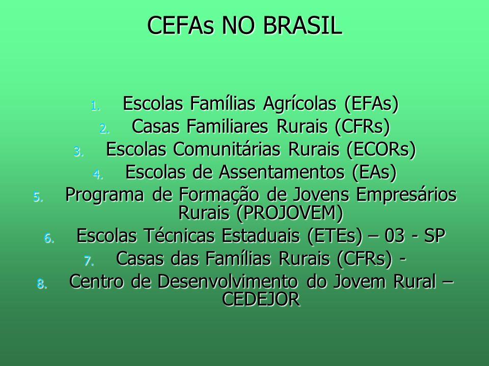 CEFAs NO BRASIL Escolas Famílias Agrícolas (EFAs)