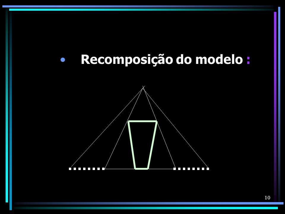 Recomposição do modelo :