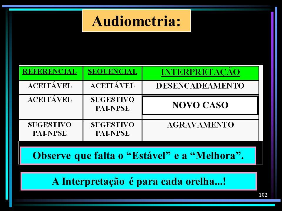 Audiometria: Observe que falta o Estável e a Melhora .