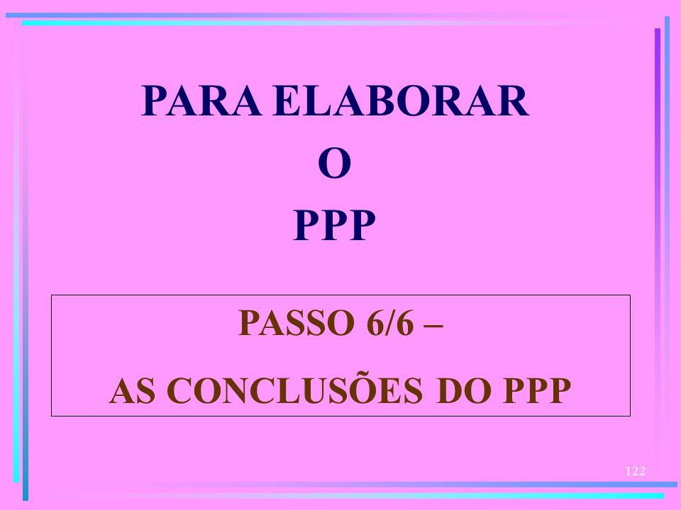 PARA ELABORAR O PPP PASSO 6/6 – AS CONCLUSÕES DO PPP