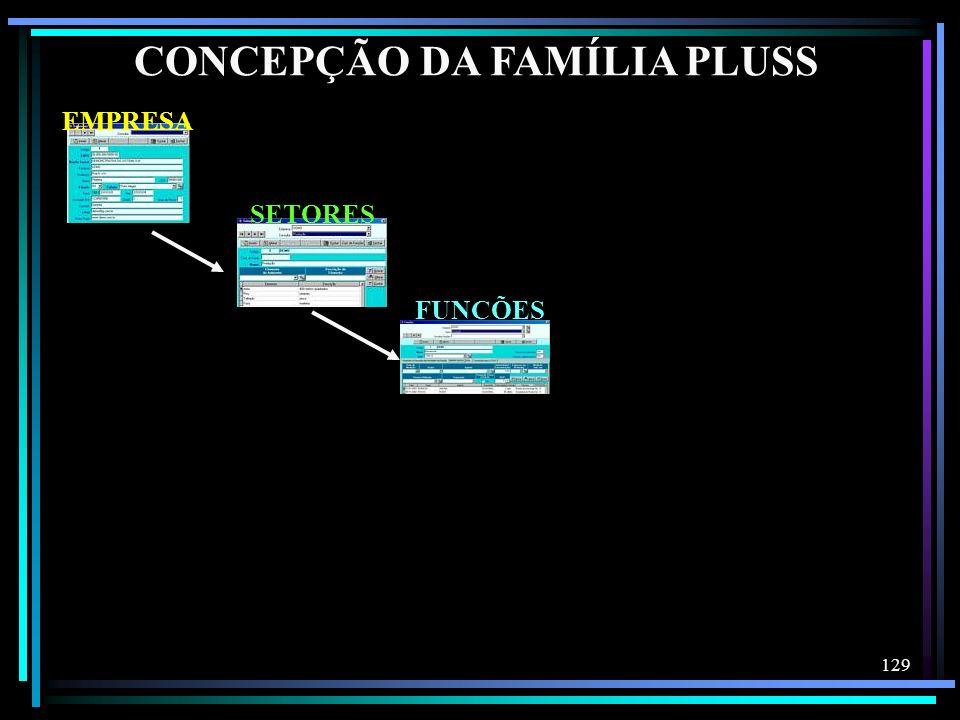 CONCEPÇÃO DA FAMÍLIA PLUSS