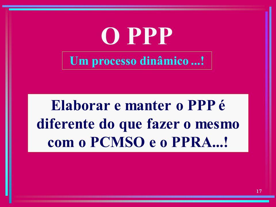 O PPP Um processo dinâmico ....