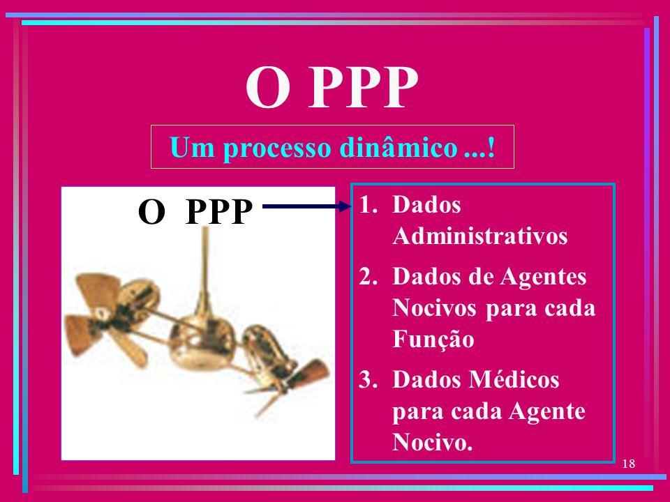 O PPP O PPP Um processo dinâmico ...! Dados Administrativos