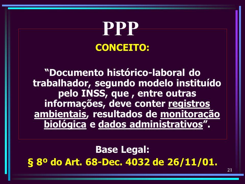 PPP CONCEITO: