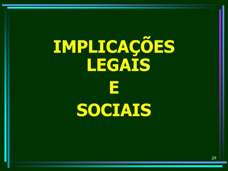 IMPLICAÇÕES LEGAIS E SOCIAIS