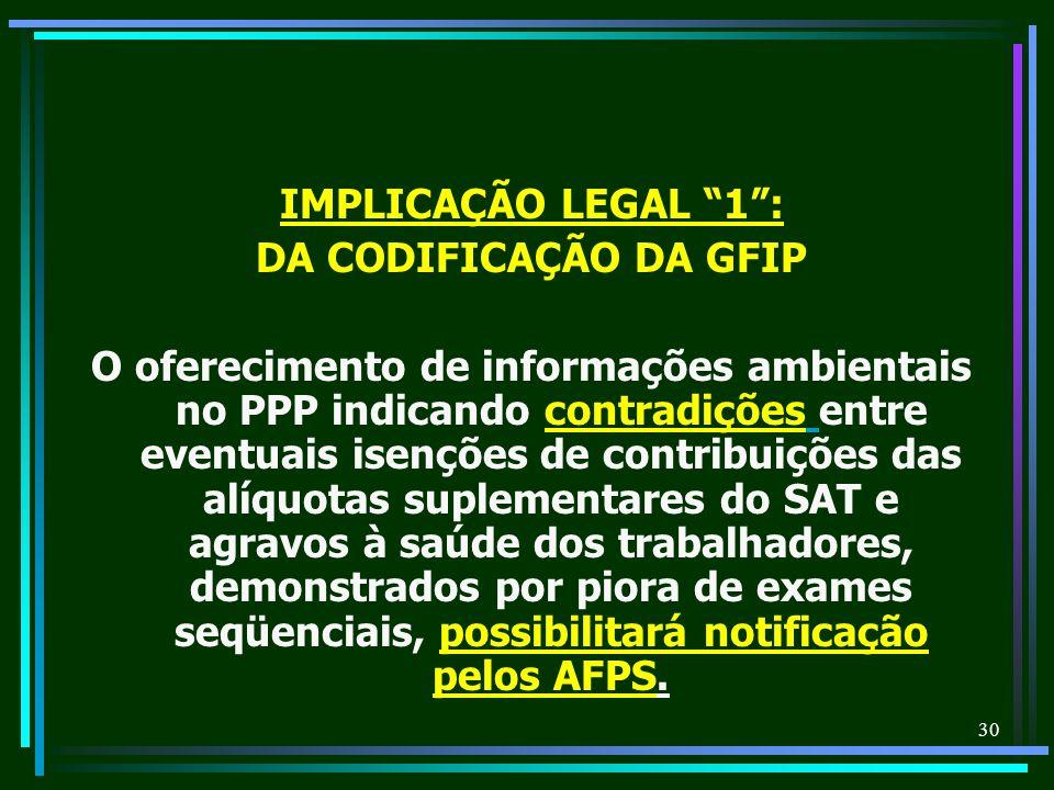 IMPLICAÇÃO LEGAL 1 : DA CODIFICAÇÃO DA GFIP.