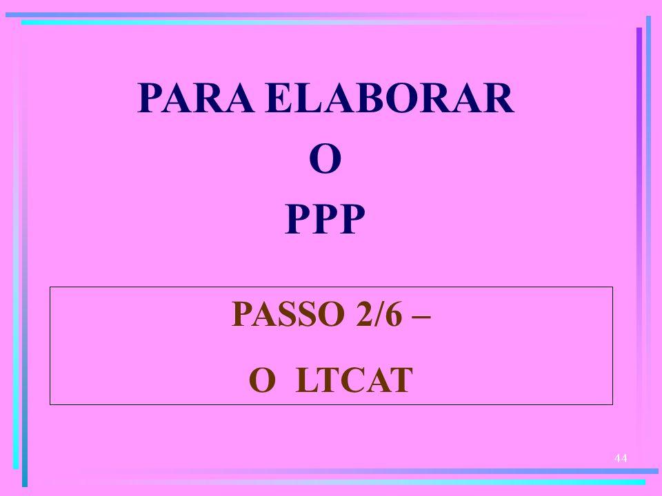 PARA ELABORAR O PPP PASSO 2/6 – O LTCAT