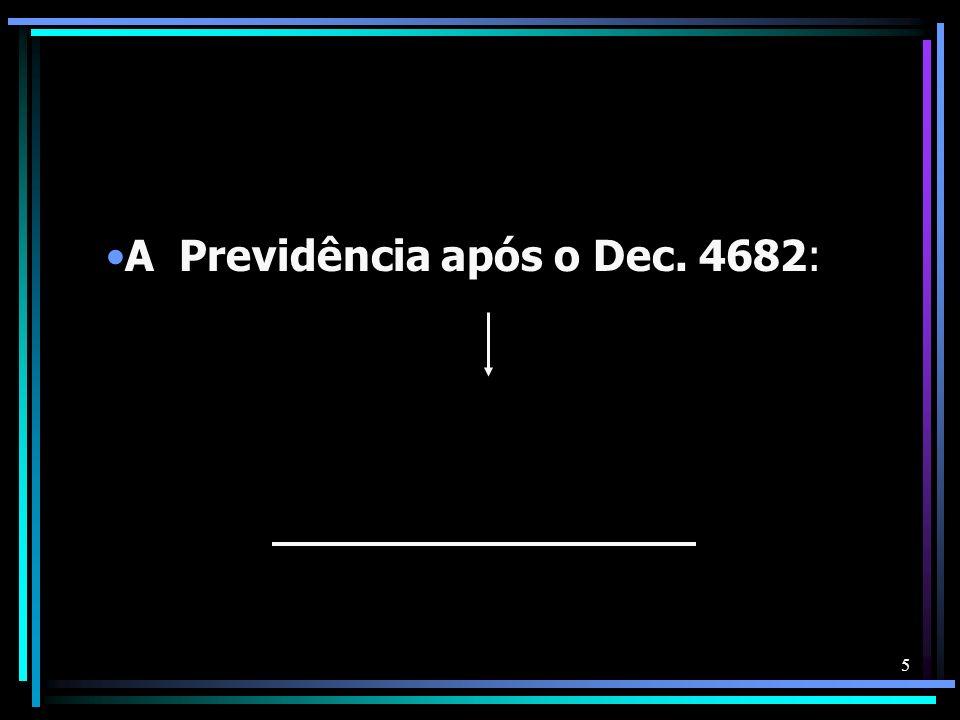 A Previdência após o Dec. 4682: