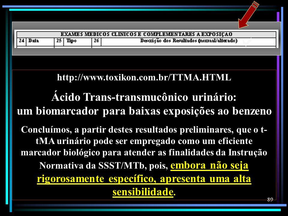 http://www.toxikon.com.br/TTMA.HTML. Ácido Trans-transmucônico urinário: um biomarcador para baixas exposições ao benzeno.