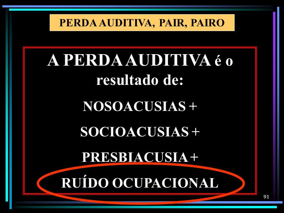 PERDA AUDITIVA, PAIR, PAIRO A PERDA AUDITIVA é o resultado de: