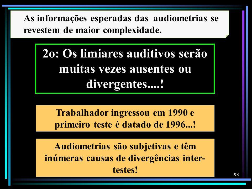 Trabalhador ingressou em 1990 e primeiro teste é datado de 1996...!
