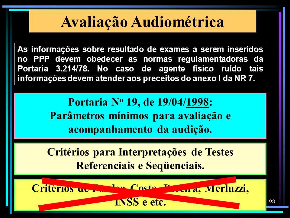 Avaliação Audiométrica