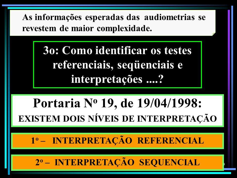 As informações esperadas das audiometrias se revestem de maior complexidade.