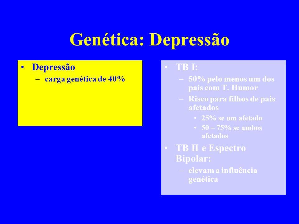 Genética: Depressão Depressão TB I: TB II e Espectro Bipolar: