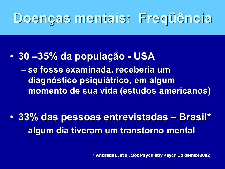 Doenças mentais: Freqüência