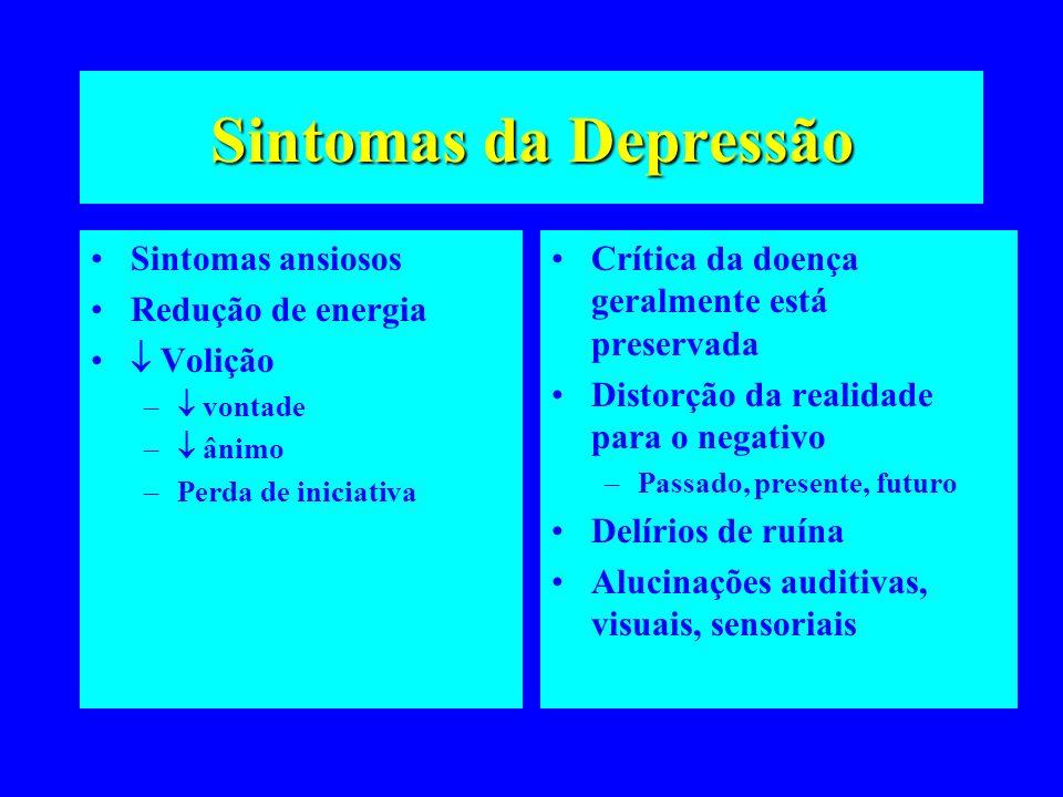 Sintomas da Depressão Sintomas ansiosos Redução de energia  Volição