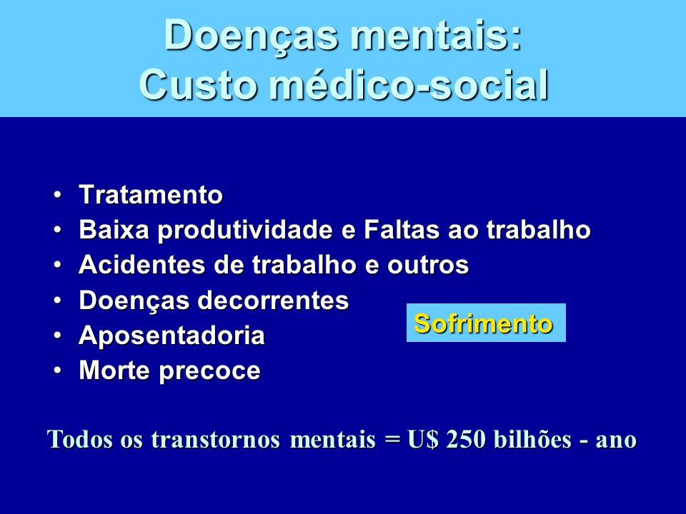 Doenças mentais: Custo médico-social