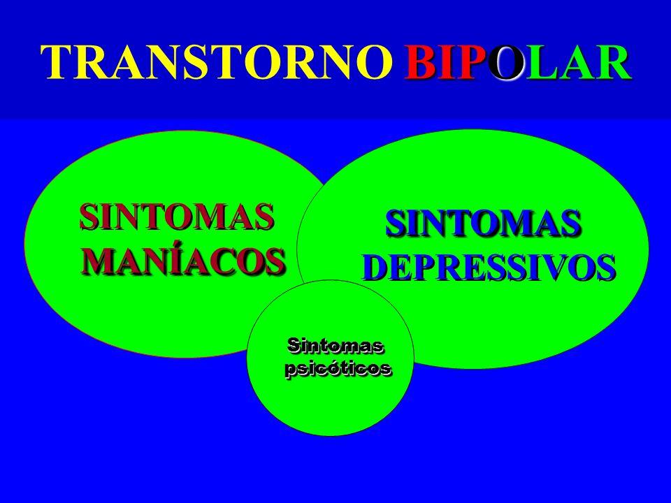 TRANSTORNO BIPOLAR SINTOMAS SINTOMAS MANÍACOS DEPRESSIVOS Sintomas