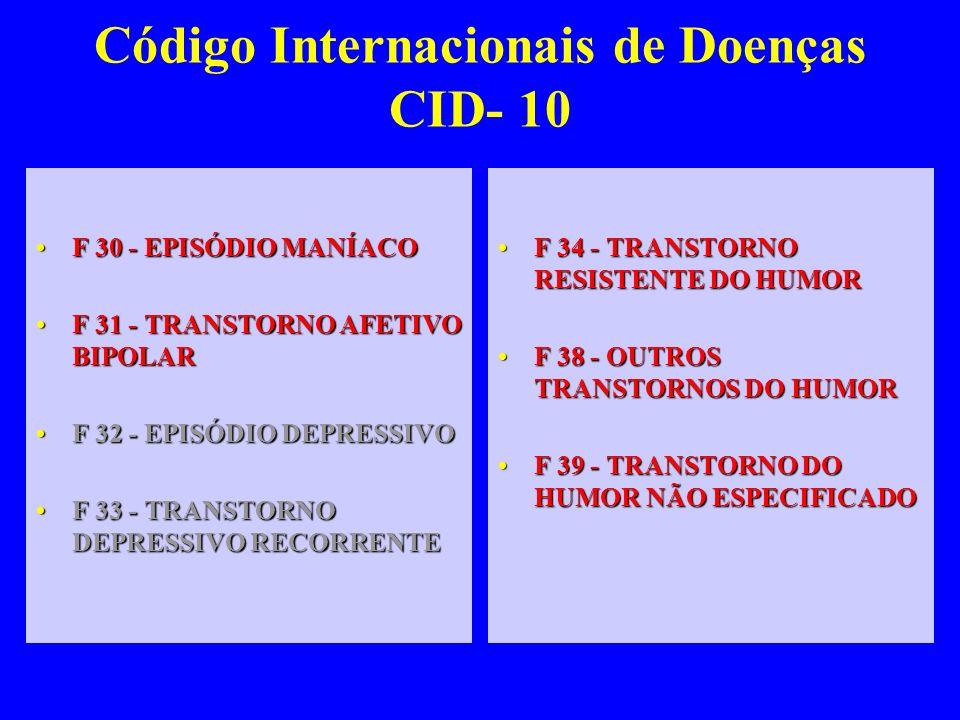 Código Internacionais de Doenças CID- 10