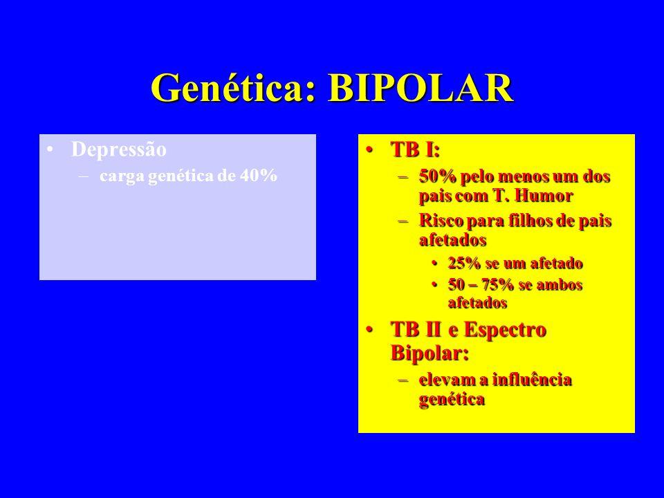 Genética: BIPOLAR Depressão TB I: TB II e Espectro Bipolar: