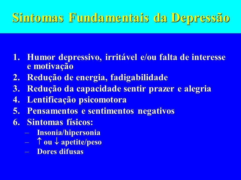 Sintomas Fundamentais da Depressão
