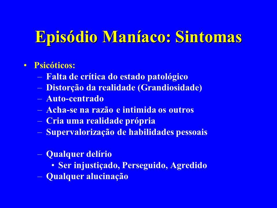 Episódio Maníaco: Sintomas