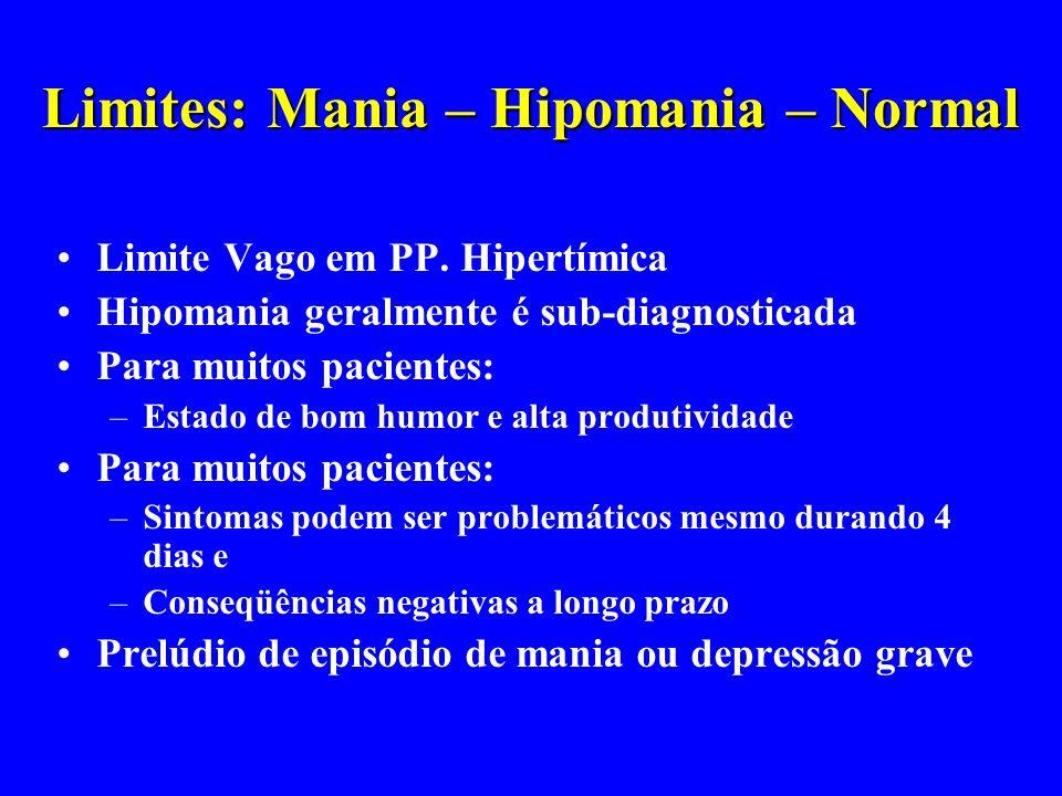 Limites: Mania – Hipomania – Normal