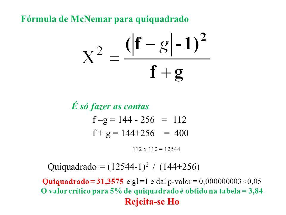 O valor crítico para 5% de quiquadrado é obtido na tabela = 3,84