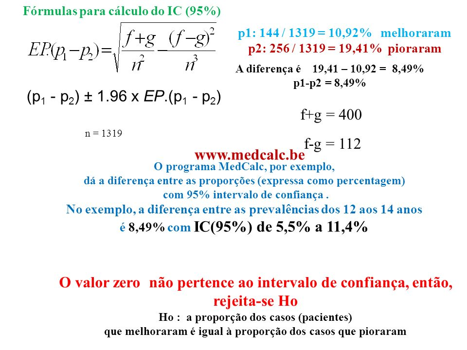 (p1 - p2) ± 1.96 x EP.(p1 - p2) f+g = 400 f-g = 112 www.medcalc.be