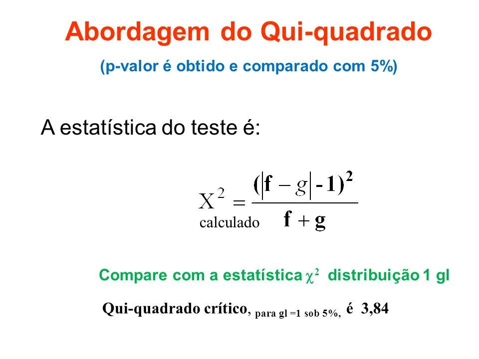 Abordagem do Qui-quadrado (p-valor é obtido e comparado com 5%)