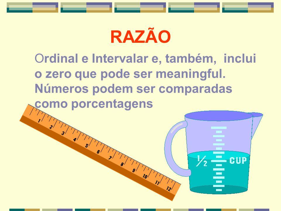 RAZÃOOrdinal e Intervalar e, também, inclui o zero que pode ser meaningful.