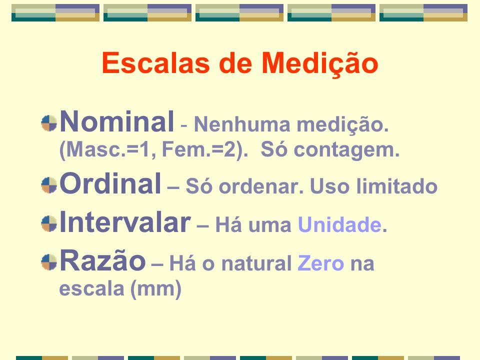 Escalas de Medição Nominal - Nenhuma medição. (Masc.=1, Fem.=2). Só contagem. Ordinal – Só ordenar. Uso limitado.