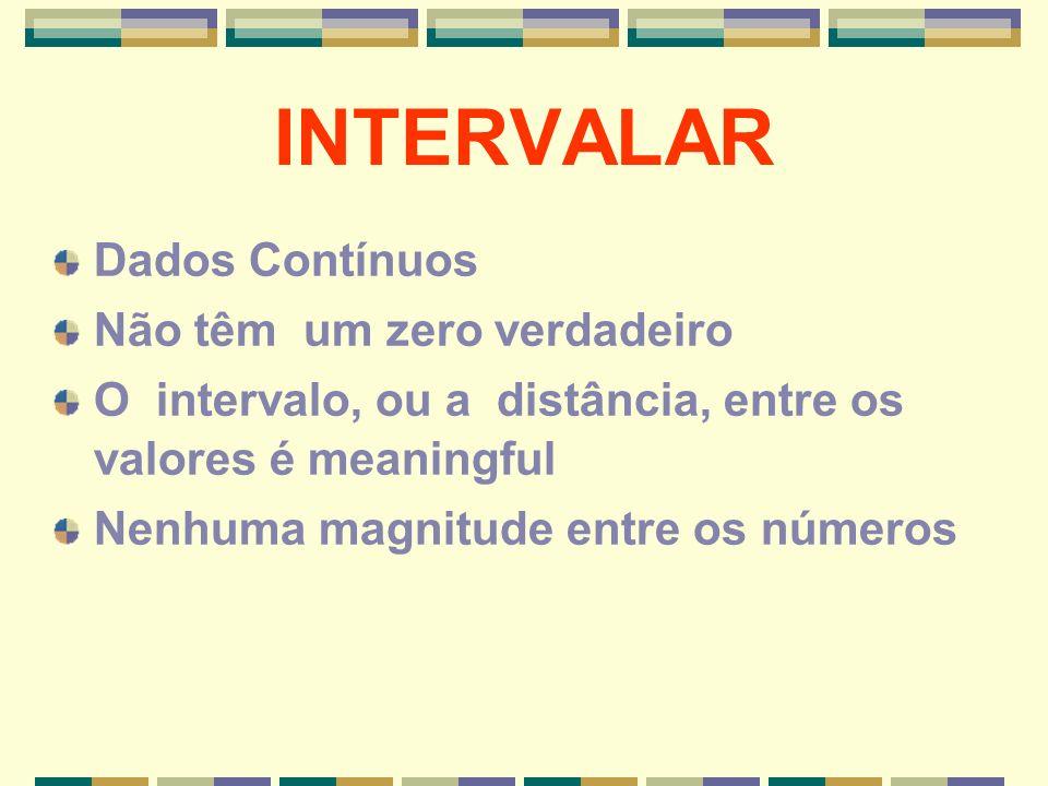 INTERVALAR Dados Contínuos Não têm um zero verdadeiro