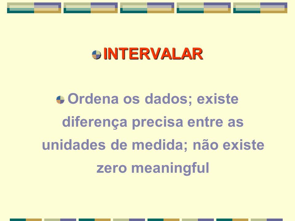 INTERVALAR Ordena os dados; existe diferença precisa entre as unidades de medida; não existe zero meaningful.