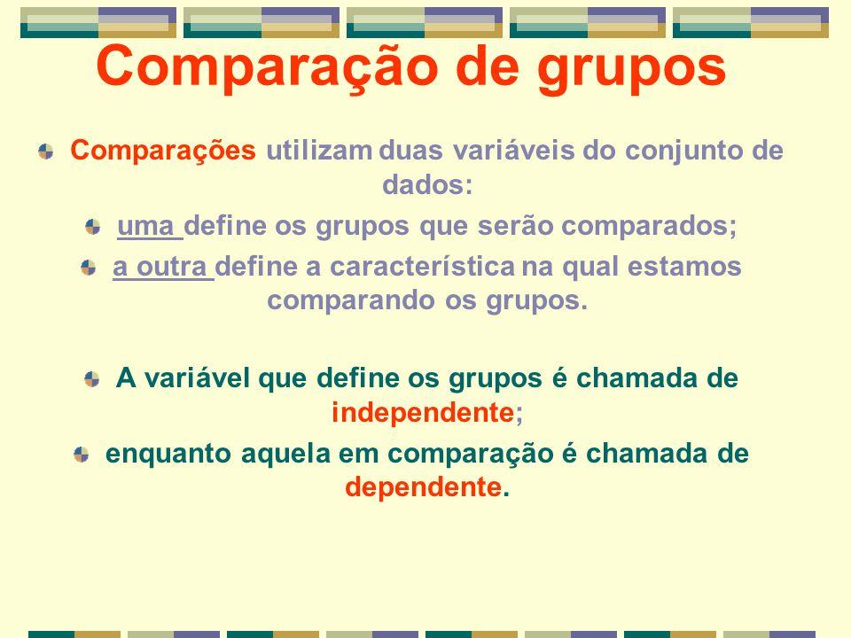 Comparação de grupos Comparações utilizam duas variáveis do conjunto de dados: uma define os grupos que serão comparados;