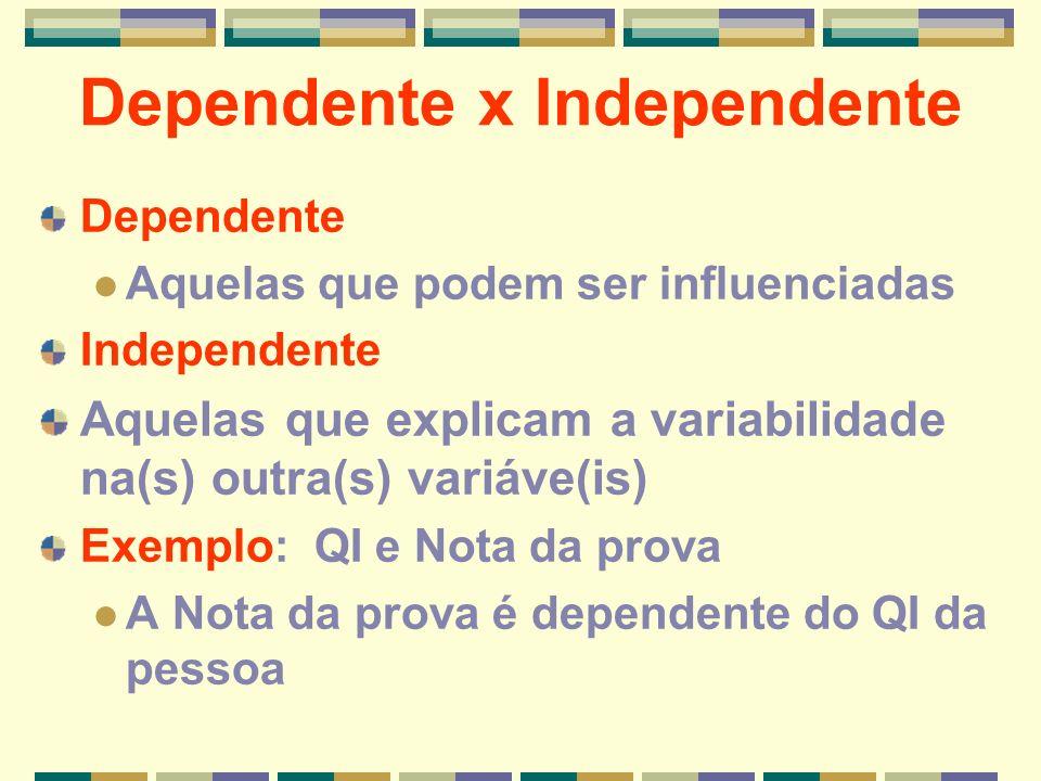 Dependente x Independente