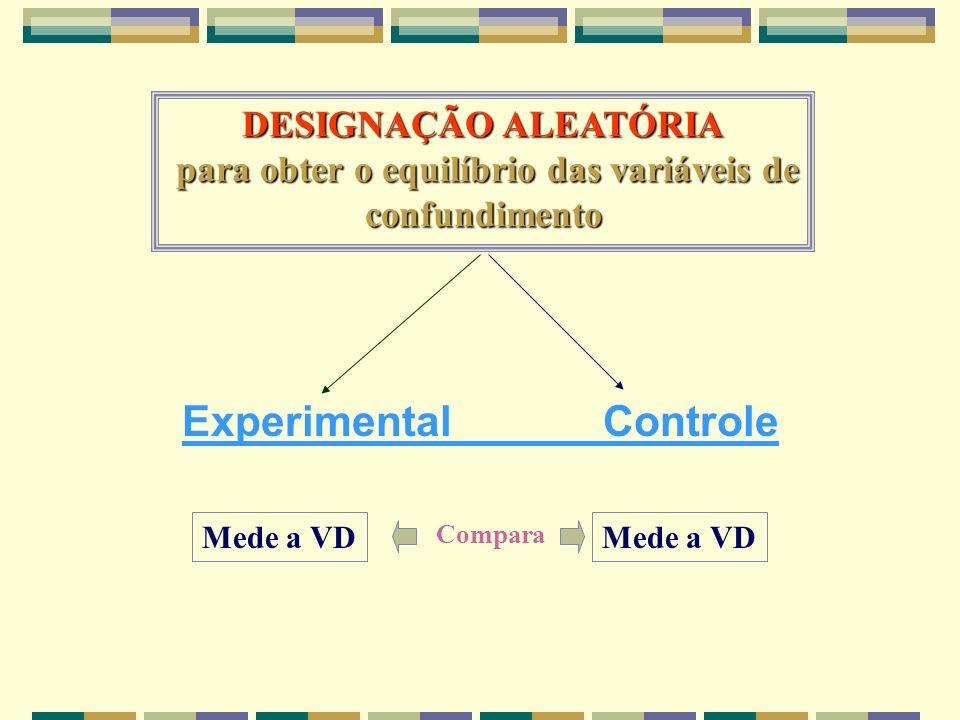 Experimental Controle