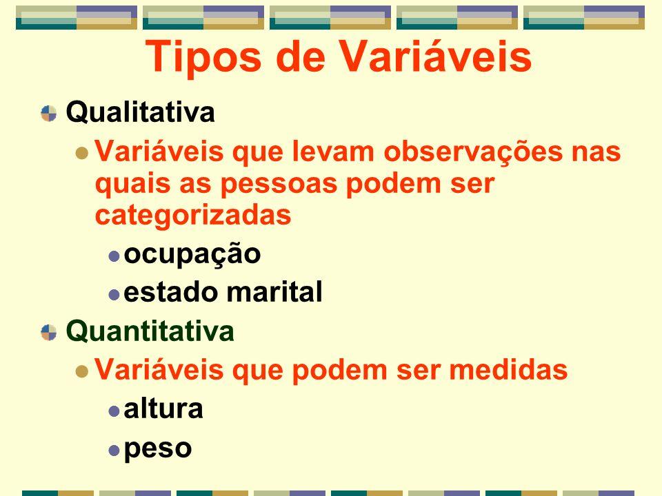 Tipos de Variáveis Qualitativa