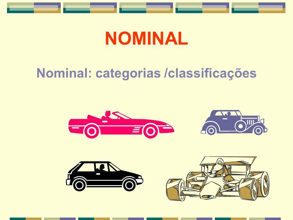 Nominal: categorias /classificações