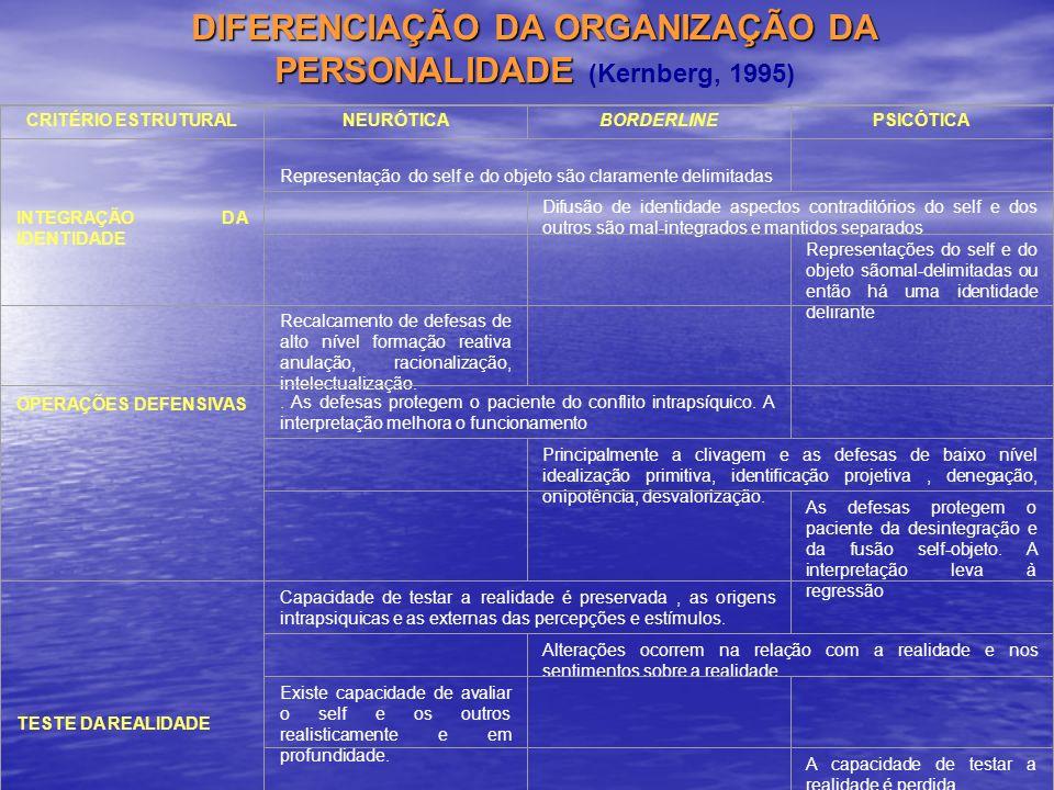 DIFERENCIAÇÃO DA ORGANIZAÇÃO DA PERSONALIDADE (Kernberg, 1995)