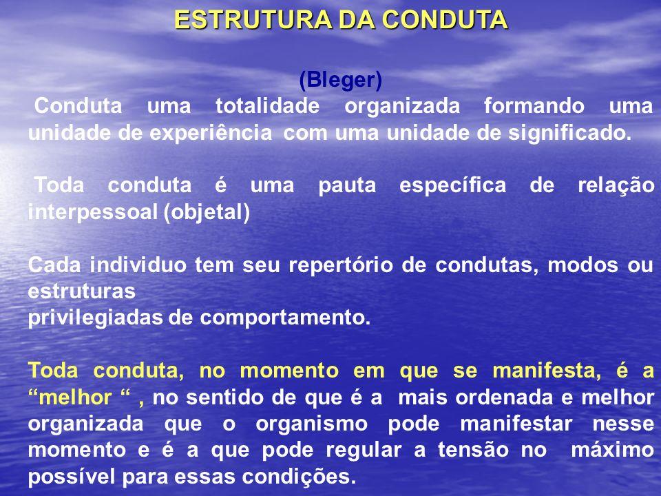 ESTRUTURA DA CONDUTA (Bleger)
