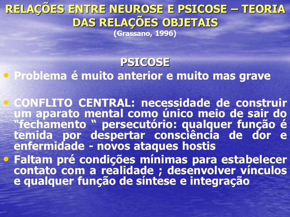 RELAÇÕES ENTRE NEUROSE E PSICOSE – TEORIA DAS RELAÇÕES OBJETAIS (Grassano, 1996)