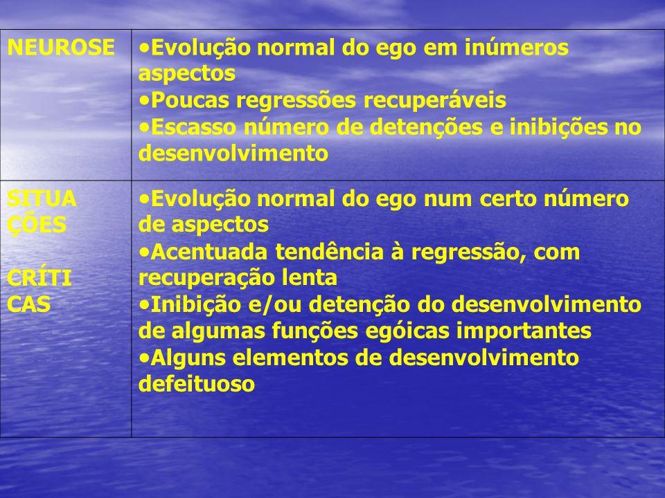 Evolução normal do ego em inúmeros aspectos