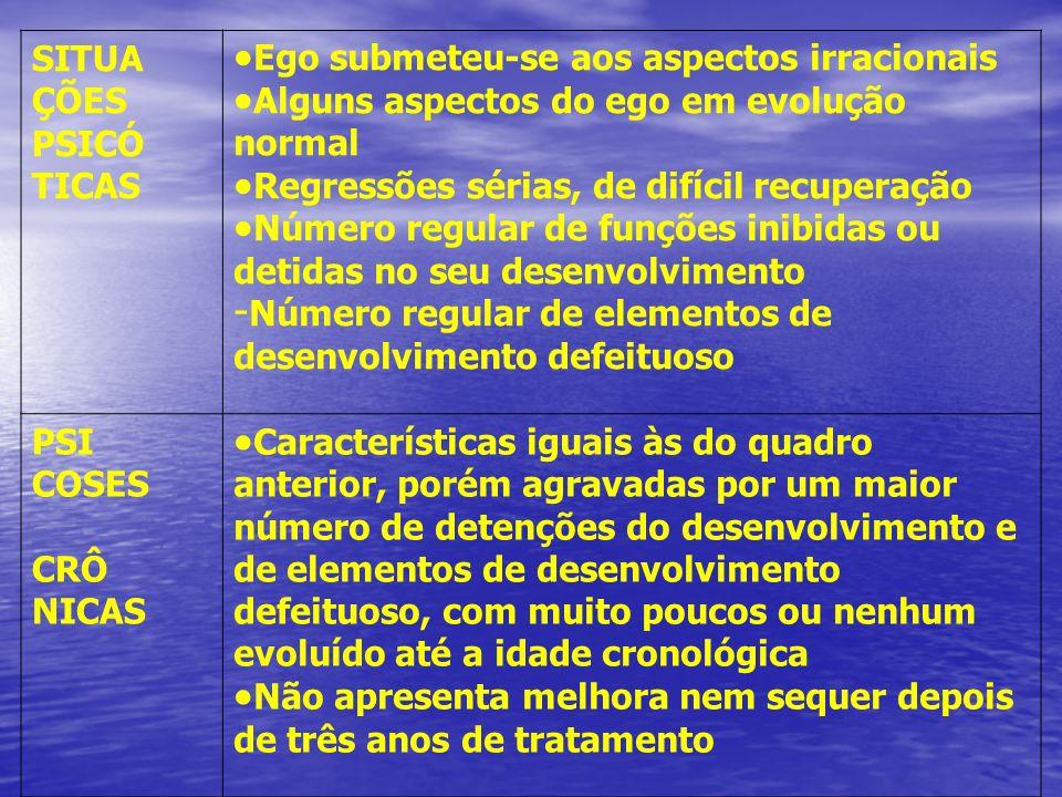 SITUAÇÕES PSICÓ. TICAS. Ego submeteu-se aos aspectos irracionais. Alguns aspectos do ego em evolução normal.