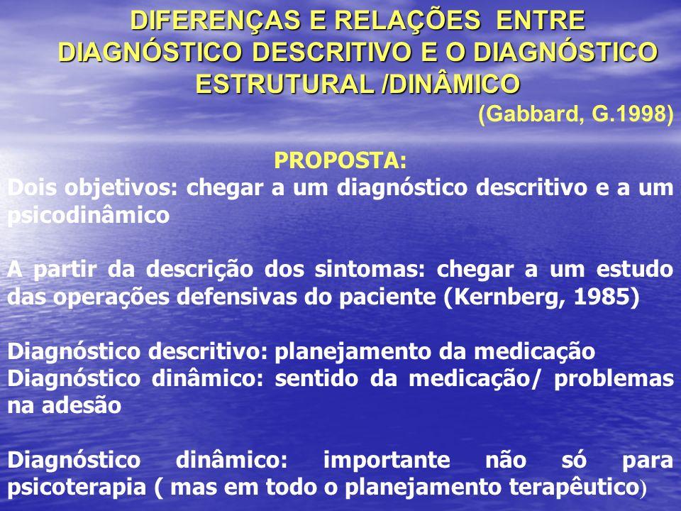 DIFERENÇAS E RELAÇÕES ENTRE DIAGNÓSTICO DESCRITIVO E O DIAGNÓSTICO ESTRUTURAL /DINÂMICO