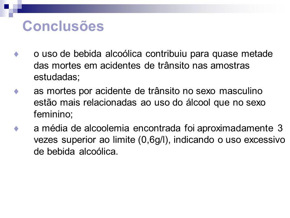 Conclusões o uso de bebida alcoólica contribuiu para quase metade das mortes em acidentes de trânsito nas amostras estudadas;