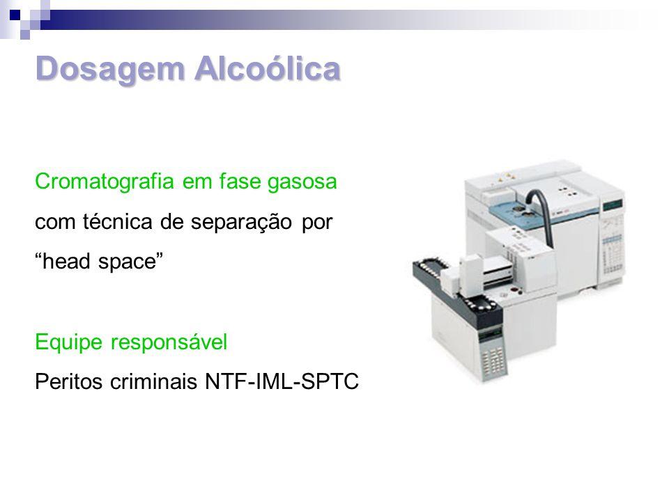 Dosagem Alcoólica Cromatografia em fase gasosa