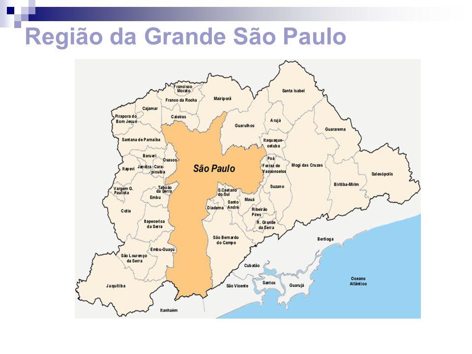 Região da Grande São Paulo